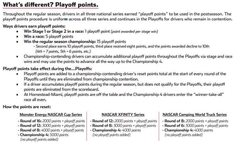 nascar playoffs